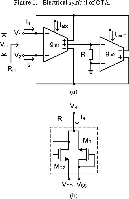 CMOS Tunable Positive/Negative Floating Resistor Using OTAs ...