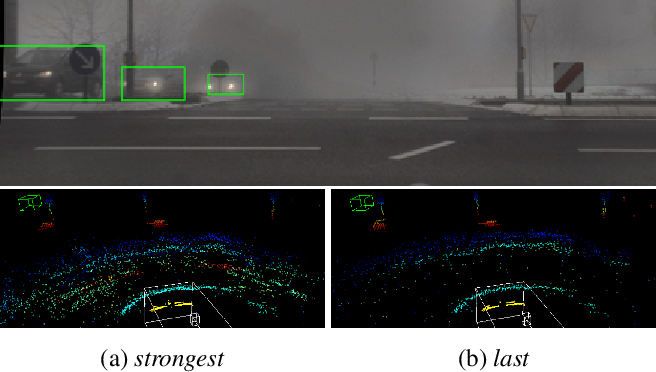 Figure 1 for Fog Simulation on Real LiDAR Point Clouds for 3D Object Detection in Adverse Weather