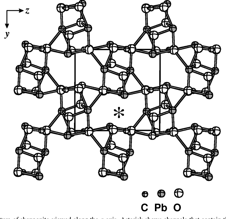 Crystal Chemistry Of Basic Lead Carbonates I Crystal Structure
