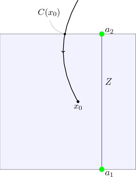 Principles Of Applied Mathematics Keener Pdf