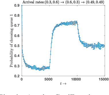 Figure 2 for Better than the Best: Gradient-based Improper Reinforcement Learning for Network Scheduling