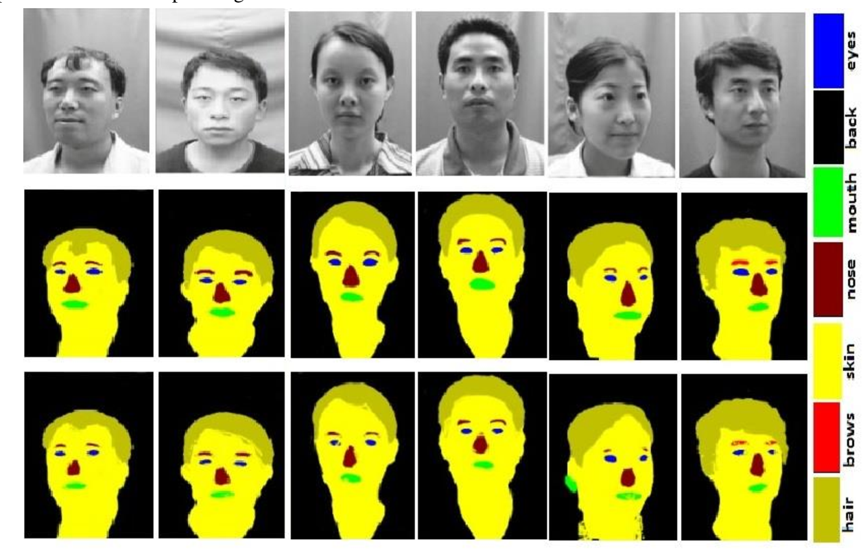 Figure 4 for A Facial Feature Discovery Framework for Race Classification Using Deep Learning