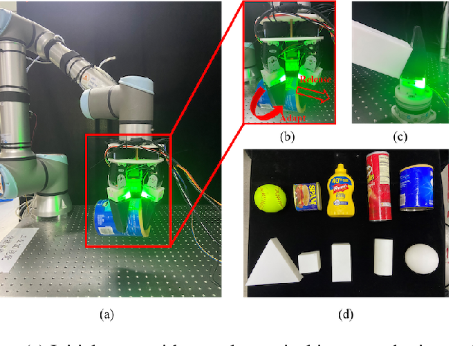 Figure 1 for Design of an Optoelectronically Innervated Gripper for Rigid-Soft Interactive Grasping
