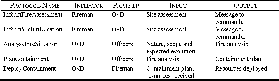 Table 7 from Analysis and design of a multi-agent system for