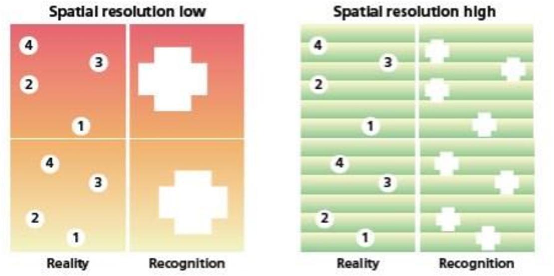 PDF] Automotive Radar Systems : Status and Future