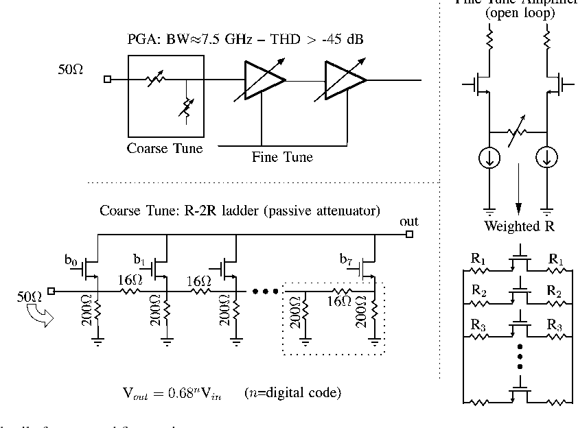 Figure 14 from A 90 nm CMOS DSP MLSD Transceiver With Integrated AFE