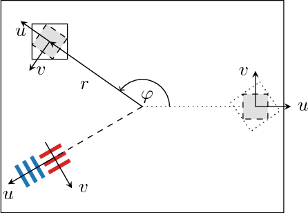 Figure 1 for Automatic Estimation of Modulation Transfer Functions