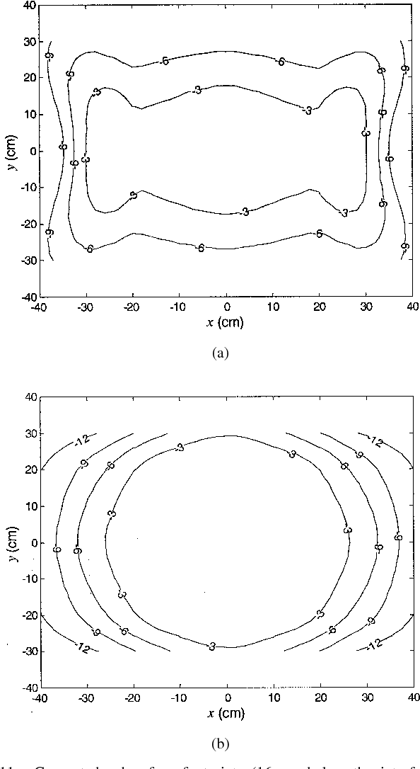 Numerical and experimental analysis of circular-end wire bow-tie ...