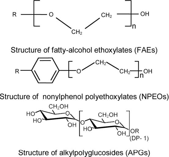 Figure 1 from Acute toxicity and relationship between metabolites