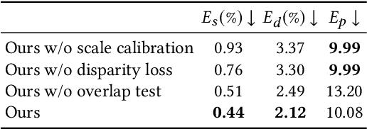 Figure 4 for Consistent Video Depth Estimation