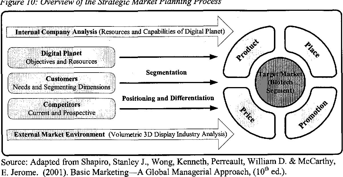 PDF] A STRATEGIC ANALYSIS OF THE VOLUMETRIC THREE