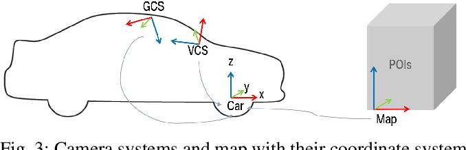 Figure 3 for Multimodal Fusion Using Deep Learning Applied to Driver's Referencing of Outside-Vehicle Objects