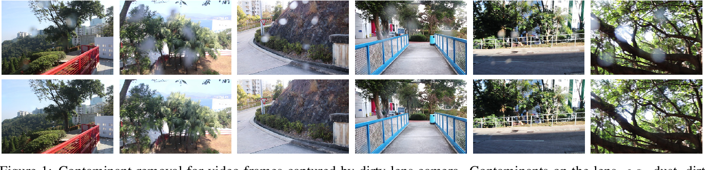 Figure 1 for Let's See Clearly: Contaminant Artifact Removal for Moving Cameras