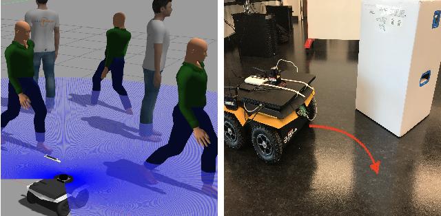 Figure 1 for XAI-N: Sensor-based Robot Navigation using Expert Policies and Decision Trees
