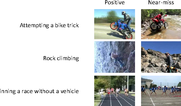 Figure 1: Examples of near-miss videos in different events. The near misses from top to bottom are: carrying a motorbike across the river, trekking over a rock hill, and doing setting-up exercise on the field.