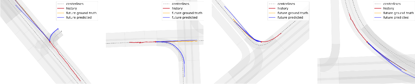 Figure 3 for UST: Unifying Spatio-Temporal Context for Trajectory Prediction in Autonomous Driving