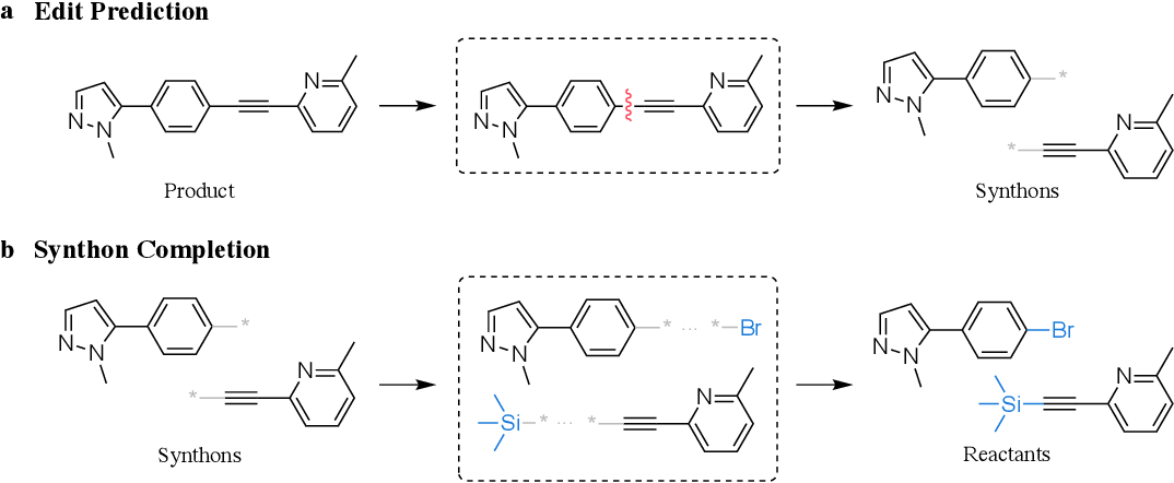 Figure 1 for Learning Graph Models for Template-Free Retrosynthesis