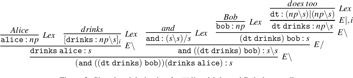 Figure 3 for A Typedriven Vector Semantics for Ellipsis with Anaphora using Lambek Calculus with Limited Contraction