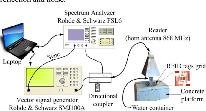 Water infiltration detection in civil engineering structures