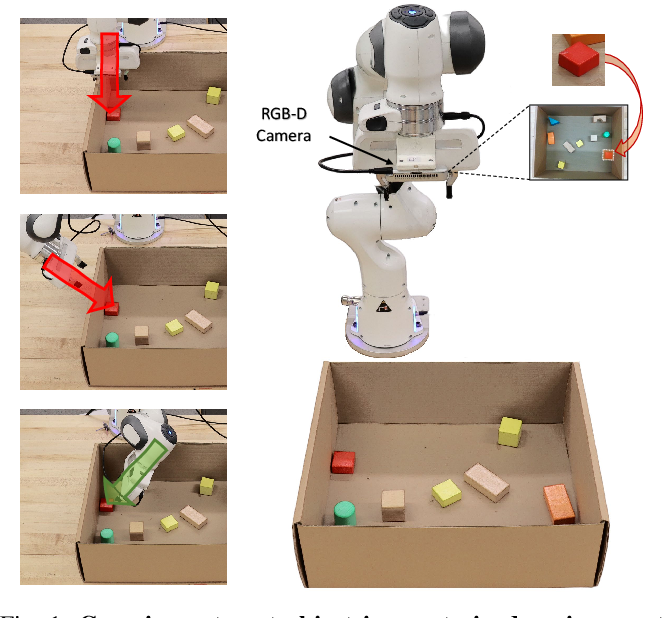 Figure 1 for Collision-Aware Target-Driven Object Grasping in Constrained Environments