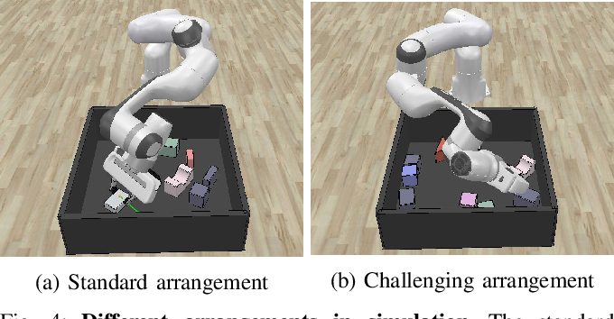 Figure 4 for Collision-Aware Target-Driven Object Grasping in Constrained Environments