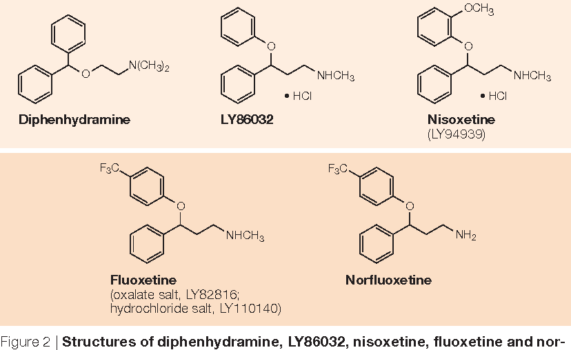 Fluoxetine fast delivery usa