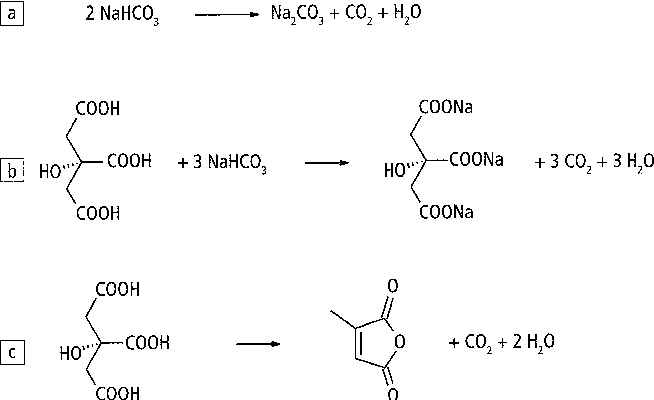 Figure 1 From Chemical Blowing Agents In The Rubber Industry Past