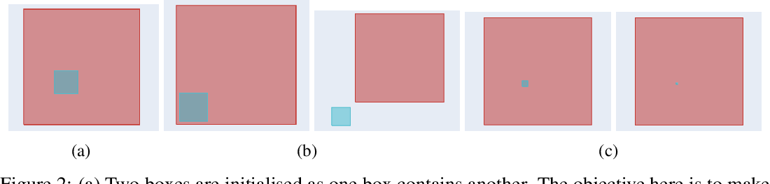 Figure 2 for Improving Local Identifiability in Probabilistic Box Embeddings