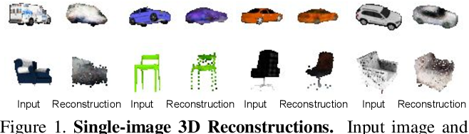 Figure 1 for From Image Collections to Point Clouds with Self-supervised Shape and Pose Networks
