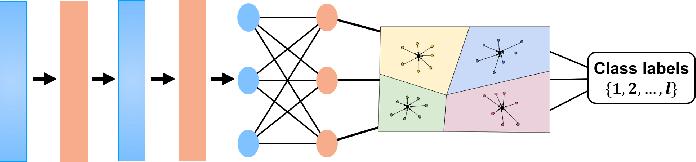 Figure 3 for Imitation Refinement