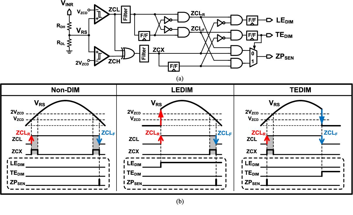 ac sensing circuit  (a) schematic  (b)