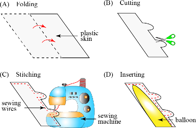 Figure 2 for BPActuators: Lightweight and Low-Cost Soft Actuators by Balloons and Plastics
