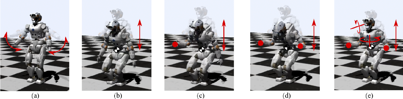 Figure 3 for Computationally-Robust and Efficient Prioritized Whole-Body Controller with Contact Constraints