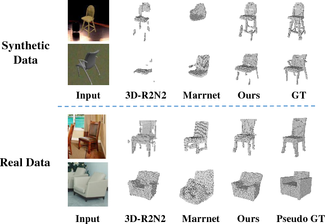 Figure 1 for Deep Single-View 3D Object Reconstruction with Visual Hull Embedding