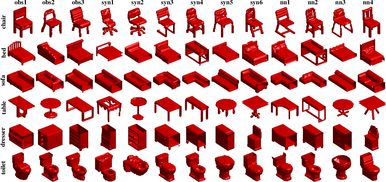 Figure 2 for Learning Descriptor Networks for 3D Shape Synthesis and Analysis