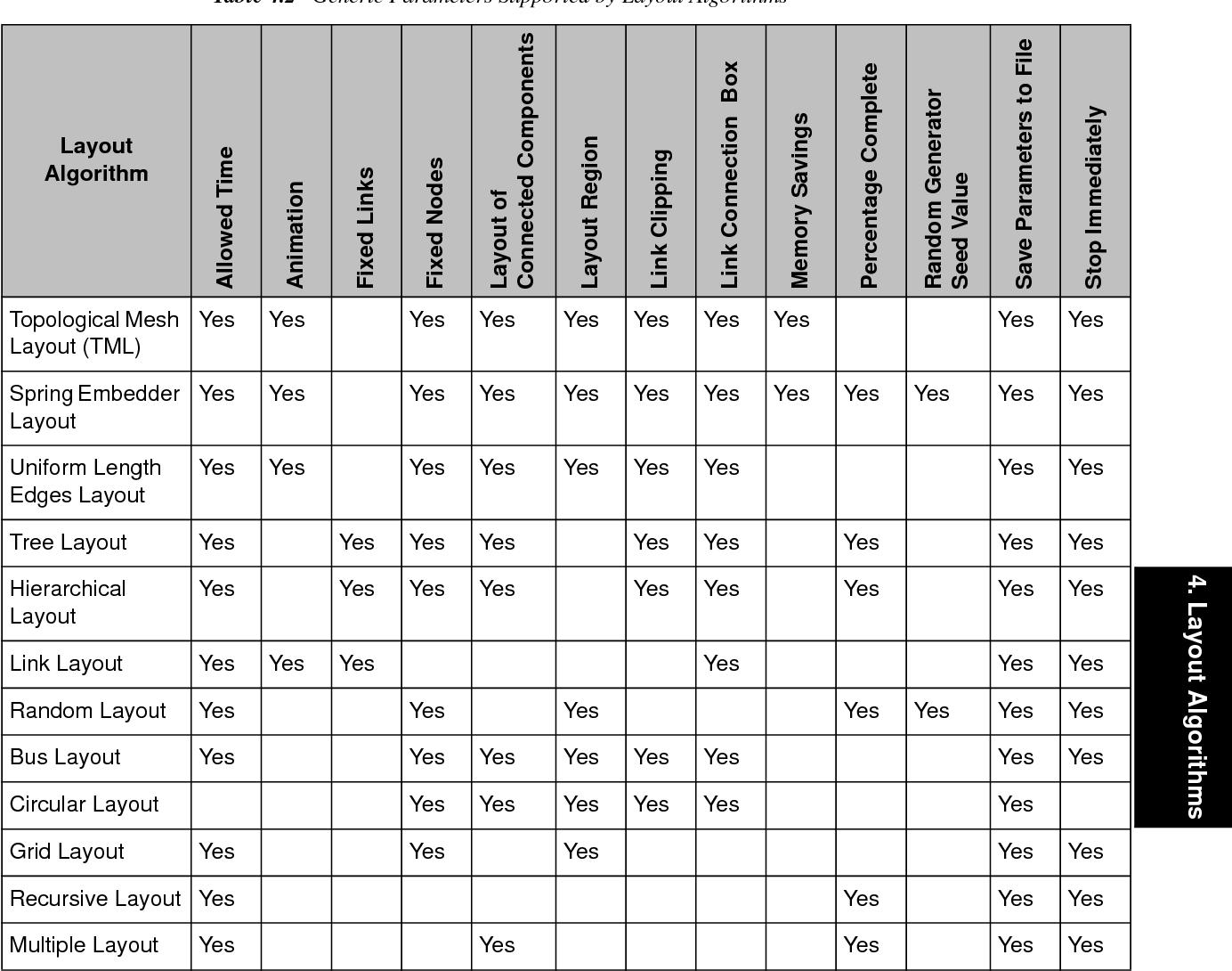 The ILOG JViews Graph Layout Module - Semantic Scholar