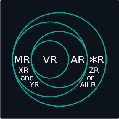Figure 19 From All Reality Virtual Augmented Mixed X Mediated