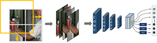 Figure 4 for Calibrating Class Activation Maps for Long-Tailed Visual Recognition
