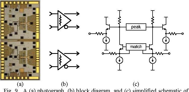 Figure 9 from InP IC Technology Powers Agilent's Infiniium 90000 X