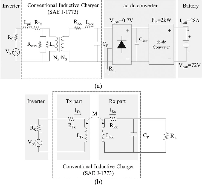 Figure 7 from Low EMF and EMI Design of a Tightly Coupled