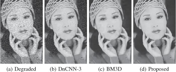 Figure 4 for Non-blind Image Restoration Based on Convolutional Neural Network