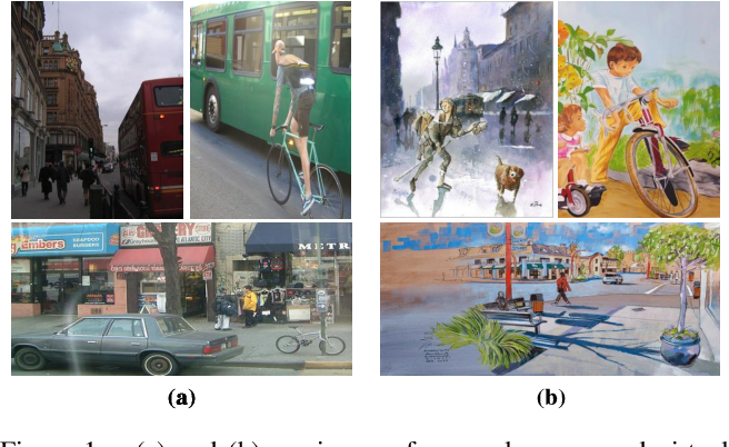 Figure 1 for Adaptive Object Detection with Dual Multi-Label Prediction