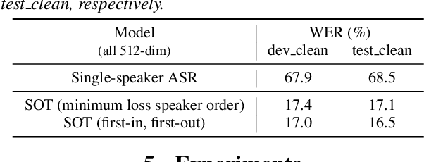 Figure 2 for Serialized Output Training for End-to-End Overlapped Speech Recognition