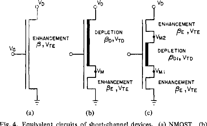 Figure 4 from Electrical characteristics of a DSA MOS transistor