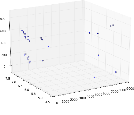 Figure 3 from Predicting Running Times from Race History