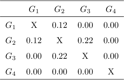 Figure 3 for Multi-Objective Parameter-less Population Pyramid for Solving Industrial Process Planning Problems