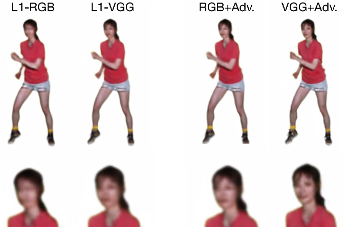 Figure 4 for Deep Video-Based Performance Cloning