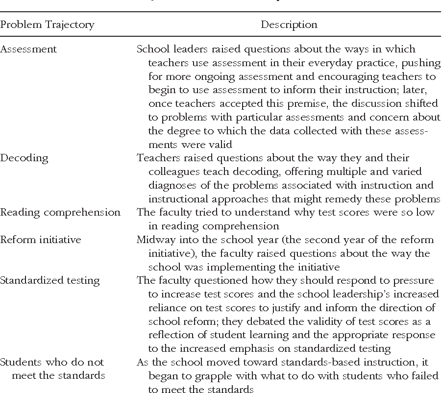 Framing the Problem of Reading Instruction: Using Frame Analysis to ...