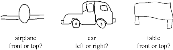 Figure 1 for Sketch2Model: View-Aware 3D Modeling from Single Free-Hand Sketches