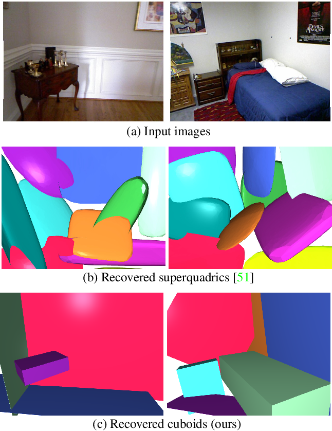 Figure 1 for Cuboids Revisited: Learning Robust 3D Shape Fitting to Single RGB Images